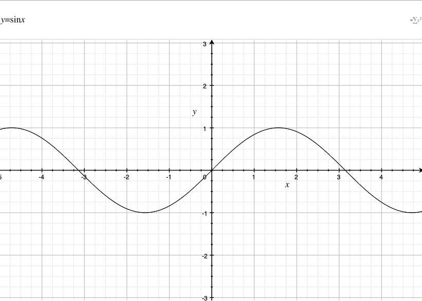 In what ways do you think sine waves can represent your athletic experiences?